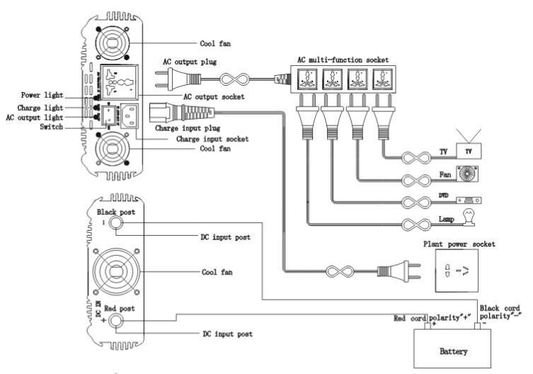 Inversor de corriente meind reversible 1000w 2000w 12v 24v - Inversor de corriente ...